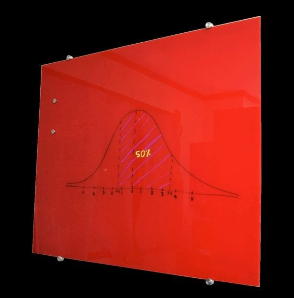 Magnetic Glass Board - Choice Of 6 Colours & Multiple Sizes