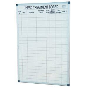 Herd Treatment Board
