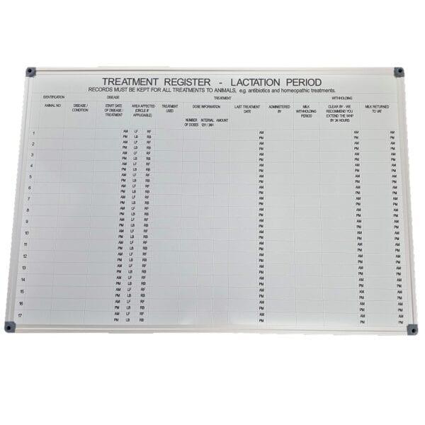 Fonterra Herd Treatment Whiteboard Board