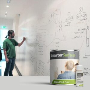 Smart whiteboard paint on wall in office being used in meeting