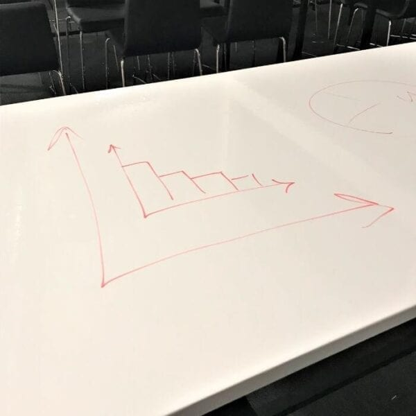 Smarter Surfaces whiteboard covering school table