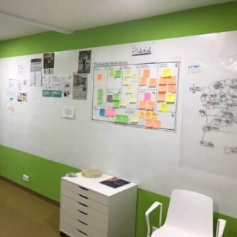 Smart magnetic wallpaper wall in office used for organisation